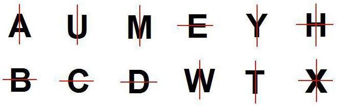 harflerin simetri doğrusu