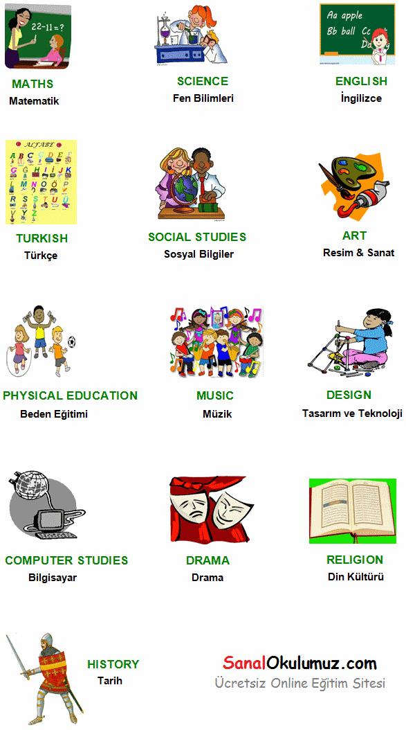 SCHOOL SUBJECTS OKUL DERSLERİ