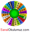 wheel of fortune ingilizce test