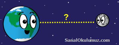 Ay'ın Dünya'ya uzaklığı