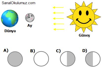 Güneş Dünya ve Ay Test