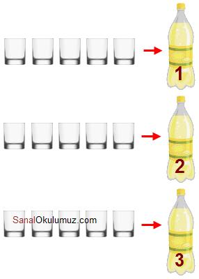 3 limonata 15 bardak