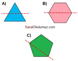 simetrik şekiller 2.sınıf