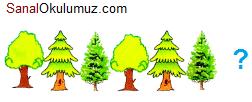 örüntüler soru 3 ağaçlar